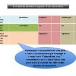 Procedimiento de la diadema ISO 9001